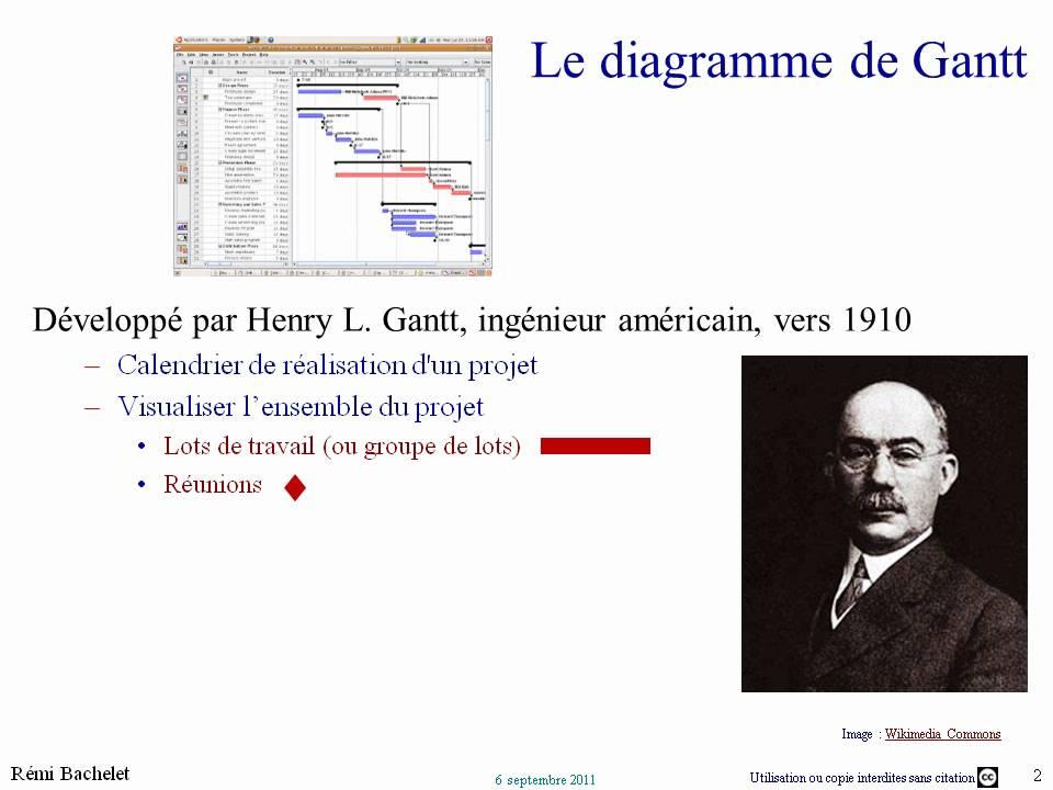 Gestion De Projet - Outils 8  11 - Diagramme De Gantt