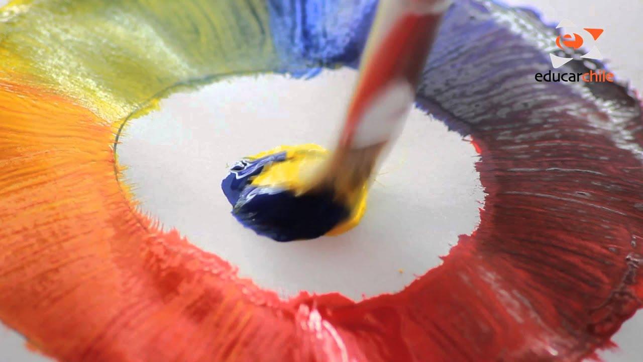 Colores primarios youtube - Mezcla de colores para pintar ...