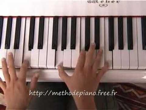Csus4 Piano Chord Worshipchords
