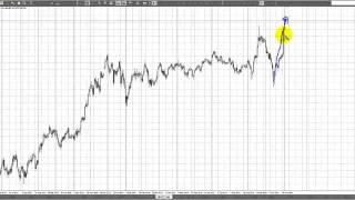 Forex-Закрытие Сделок На Форекс New Hd 720P [Форекс Закрытие Рынка]