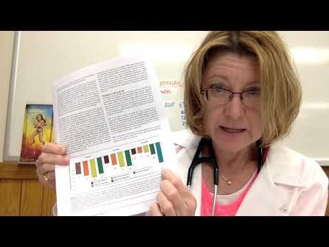 Is Long Term Phentermine Safe?  New Data Published