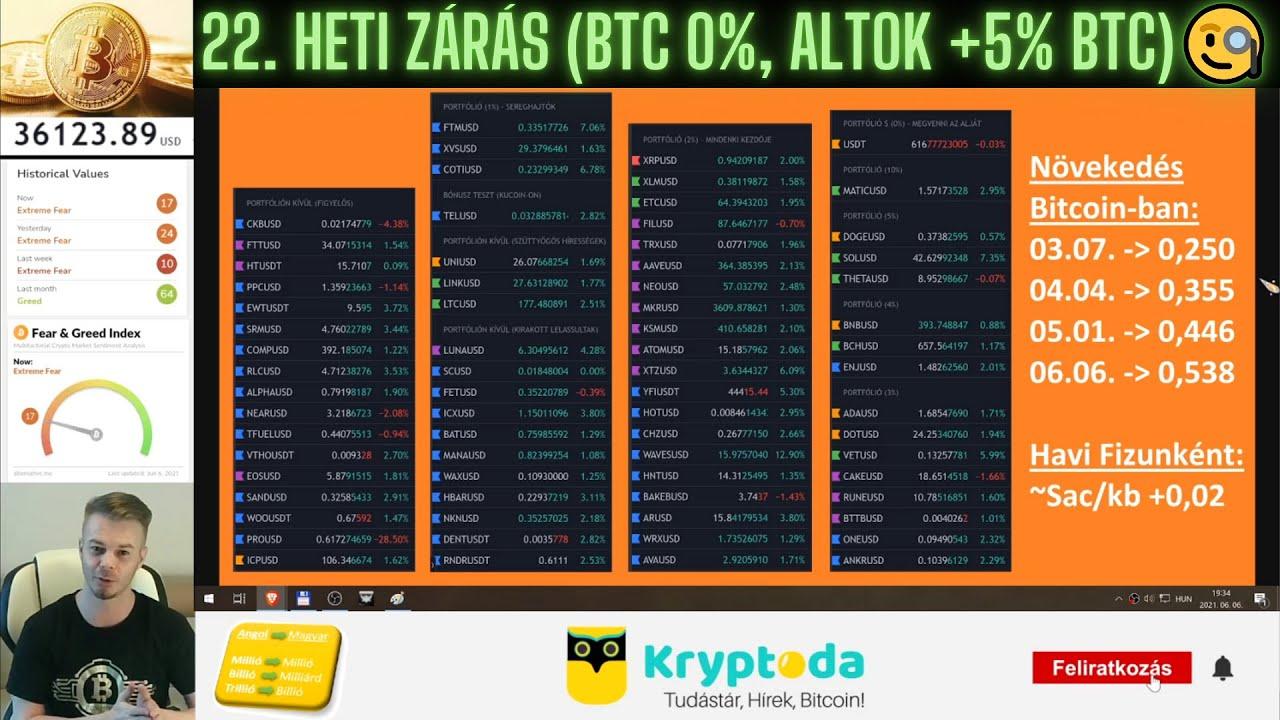 erfahrung profitto bitcoin btcusdshorts tradingview