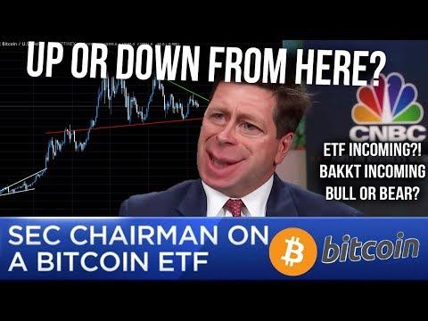 Bitcoin ETF COMING! BITCOIN PRICE ANALYSIS!