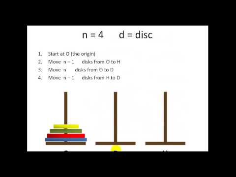 Towers of Hanoi SIMPLE