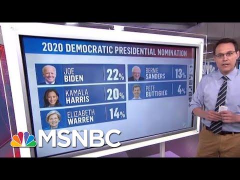 Joe Biden, Kamala Harris In Virtual Tie In New Post-Debate National Poll   Katy Tur   MSNBC