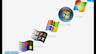 How to make a bootable DVD/CD of Windows 10/ 8/7/Vista/XP