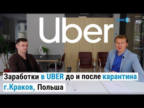 Заработки в такси Uber до и после карантина