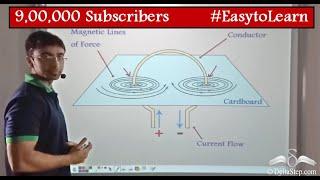Magnetic Fields in a Circular Loop