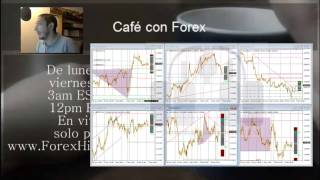 Forex con Café del 7 de Diciembre 2016