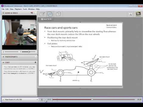 Race cars, Sports cars and Convertibles: Theory and Applications of Ground Vehicle Aerodynamics