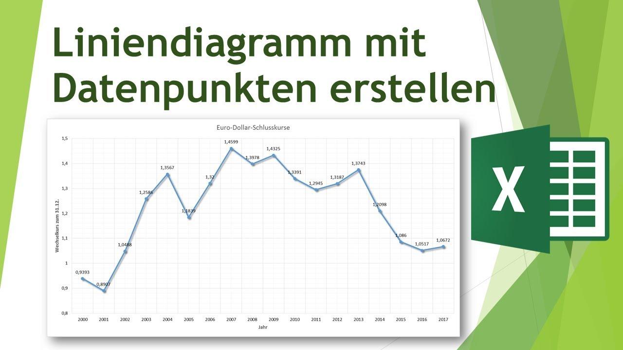 Liniendiagramm erstellen in Excel Daten visualisieren in