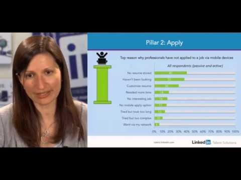 2014 Mobile Recruiting Strategies - Leela Srinivasan - LinkedIn
