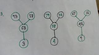 339. REASONING SOLVE WITH TRICKS FOR RAIL EXAM SPECIALLY, CODING & DECODING REASONING