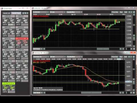 Analyse EUR/USD DAX30 24.04.12