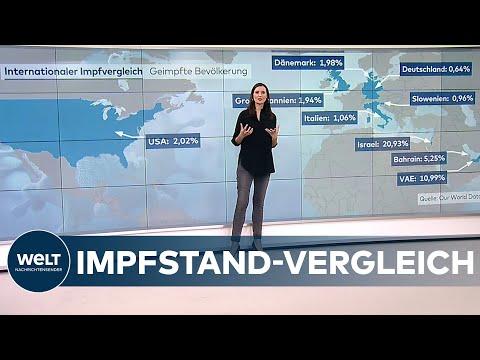 CORONA-IMPFUNGEN: Deutschland schleppt sich voran und liegt im Vergleich zurück