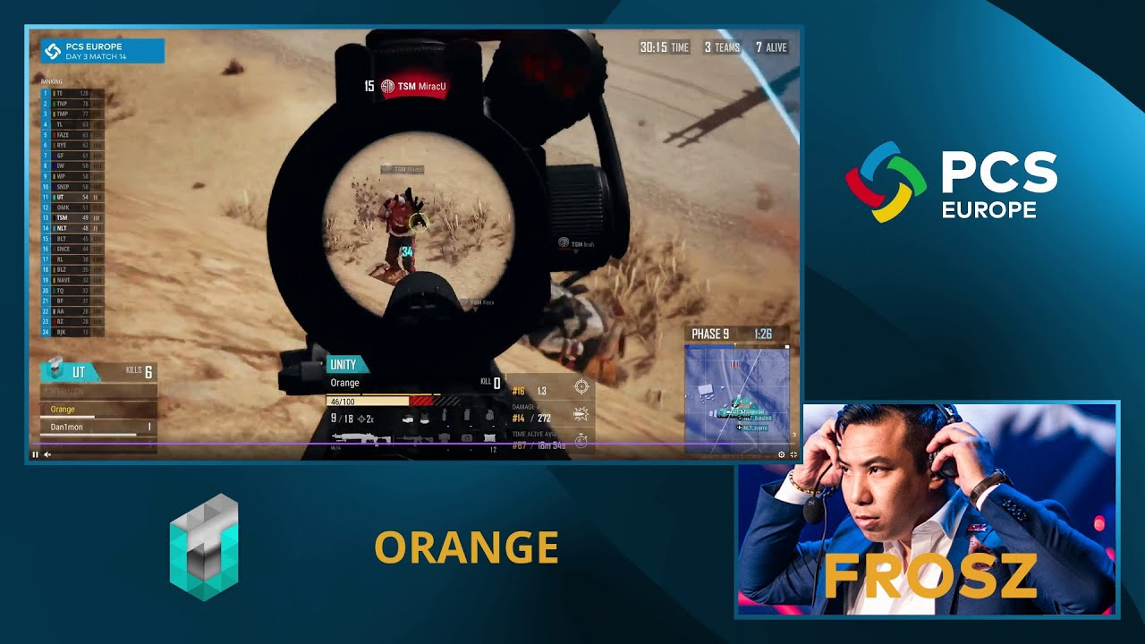 It's over TSM, Unity has the high ground! | Frosz analyses Orange's outplay!