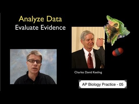 AP Biology Practice 5 - Analyze Data and Evaluate Evidence