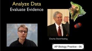 5 AP Biyoloji Pratik - Veri Analiz ve Değerlendirme Kanıtları