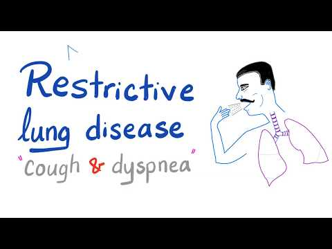 Restrictive Lung Diseases; An Introduction   Pulmonary Medicine