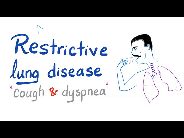 Restrictive Lung Diseases; An Introduction | Pulmonary Medicine
