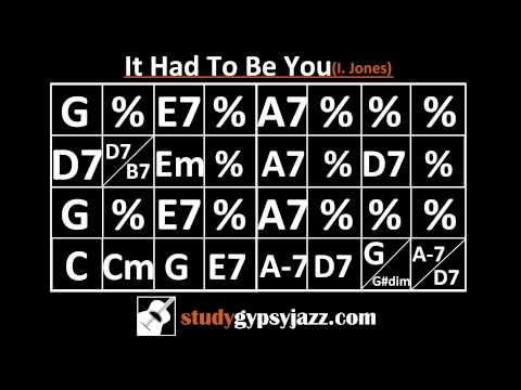 Gypsy Jazz Backing Track / Play Along - It Had To Be You