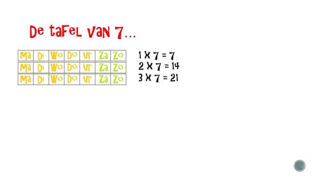 De Tafel Van 7.De Tafel Van 7 Oefenen Youtube