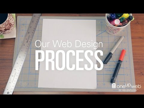 Our Web Design Process | Oneupweb Digital Marketing & Web Development