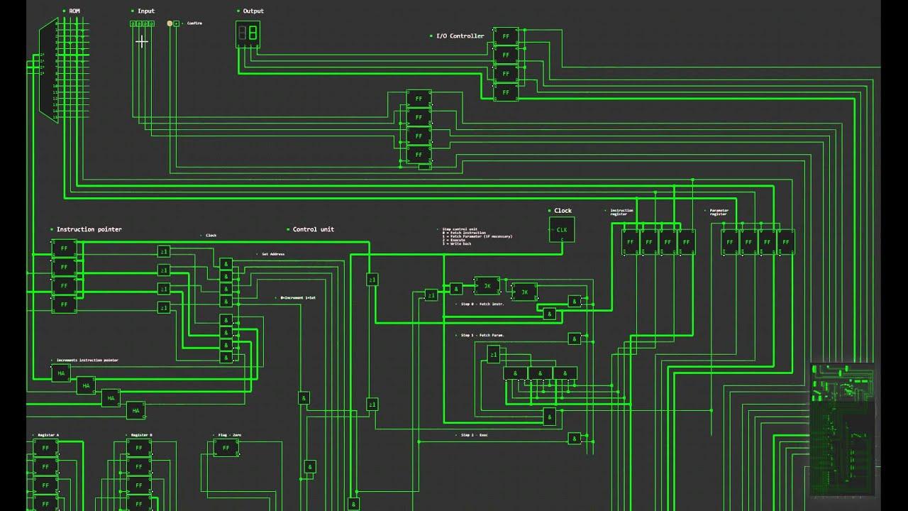 4 Bit Cpu Here Is A Logicsim Circuit File Implementing Full Adder Click