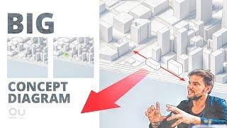 big-39-s-concept-diagrams-in-architecture
