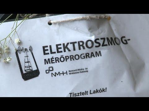 Elektroszmog mérés budapest