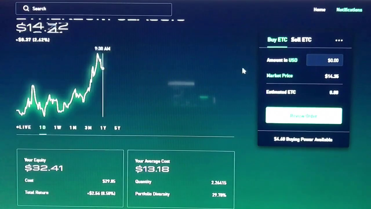 what exchange does robinhood use for cryptocurrency