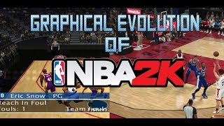 Graphical Evolution of NBA 2K (1999-2018)