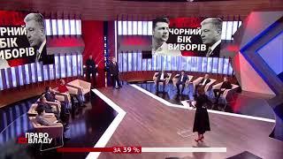 Перепалка Зеленского и Порошенко в эфире телеканала Коломойского