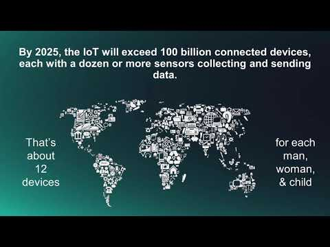 IOTA - 100 Billion Reasons Why