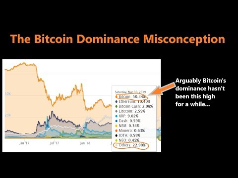 Bitcoin Dominance in 2019: A Big Misunderstanding thumbnail