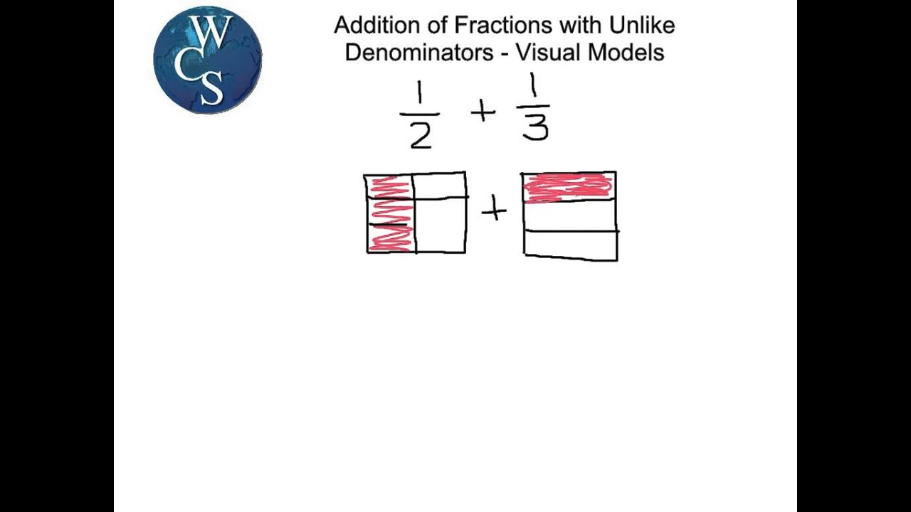 Addition Of Fractions  Visual Models