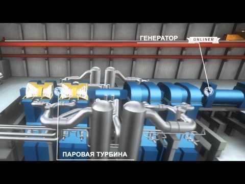 АЭС Беларуси: взгляд изнутри / Большой репортаж onliner