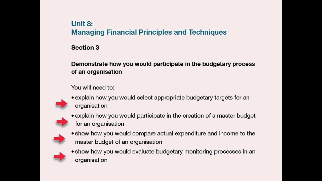 edexcel finance assignment Podcast from brighton school of business and management ltd for the edexcel btec level 7, unit 2 leadership assignment this podcast talks you through the assignment giving you guidelines and.