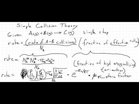 Simple Collision Theory