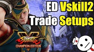 ed VSkill2 Trade Setups