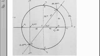 mohrs circle solution for the strain 2080j structural mechanics recitation 2: stress/strain transformations, and mohr's circle andy gish 14 sept 2012 1 general transformation rules.