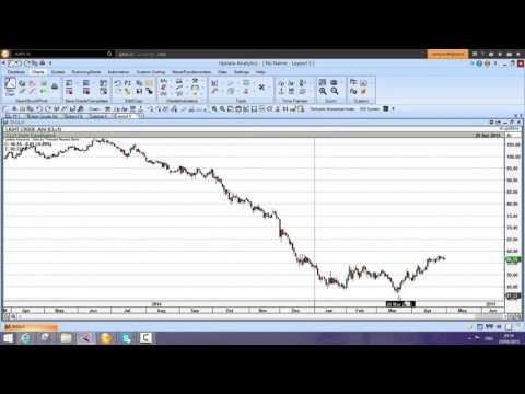 UpdataAnalytics with Thomson Reuters Eikon - demo video
