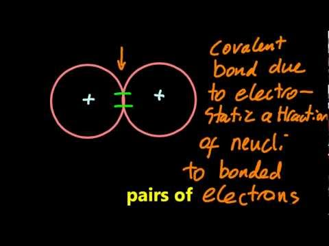 4.2 Covalent bond is an electrostatic attraction [SL IB Chemistry]