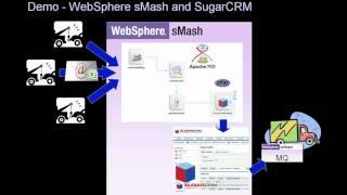 SugarCRM WebSphere sMash Integration.