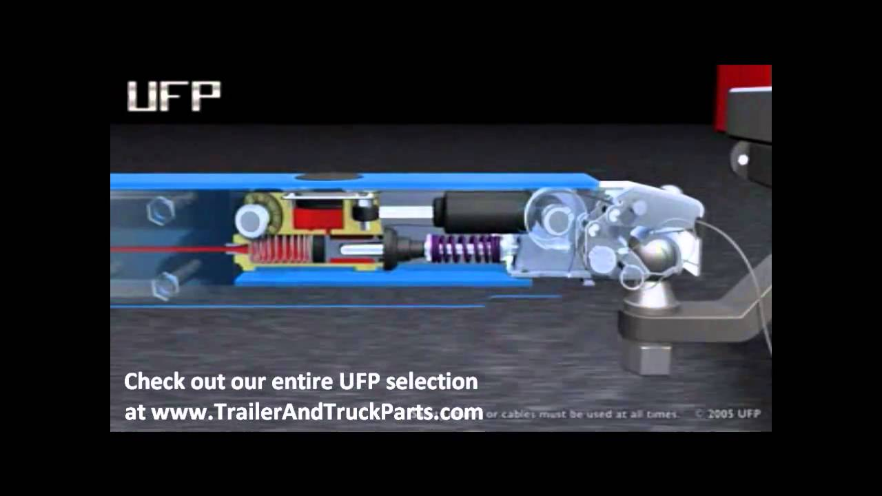 wire diagram for trailer brakes 2 pole 3 grounding ufp a60 theory and operation of surge - youtube