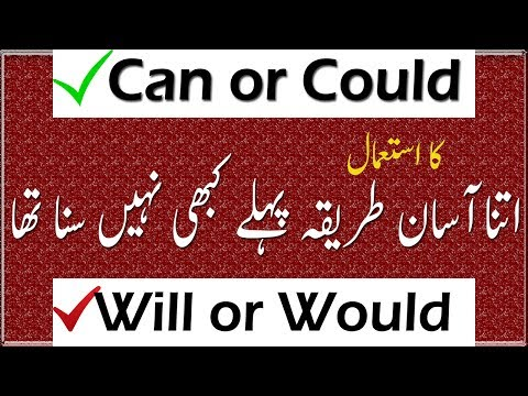 Are you understand meaning in urdu