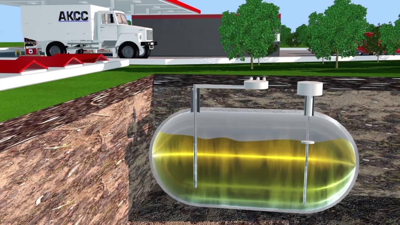 Датчики уровня кондуктометрического и поплавкового типа. Цены/купить. Для измерения и сигнализации уровней электропроводных жидкостей (вода, молоко,. Уровня как в металлических, так и неметаллических резервуарах.