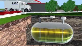 Градуировка резервуаров