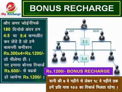 MY RECHARGE BUSINESS