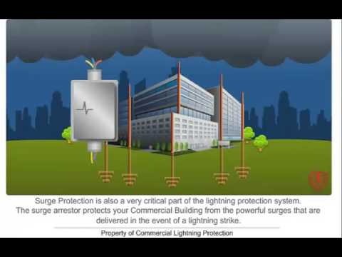 Home Commercial Lightning Protection